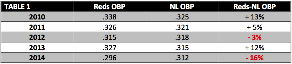 Table1OBP