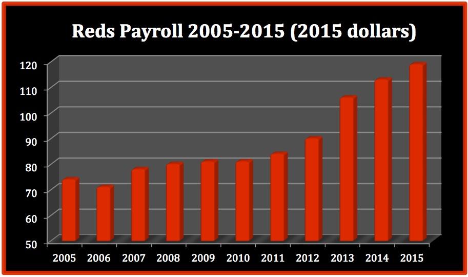 Payroll.0515