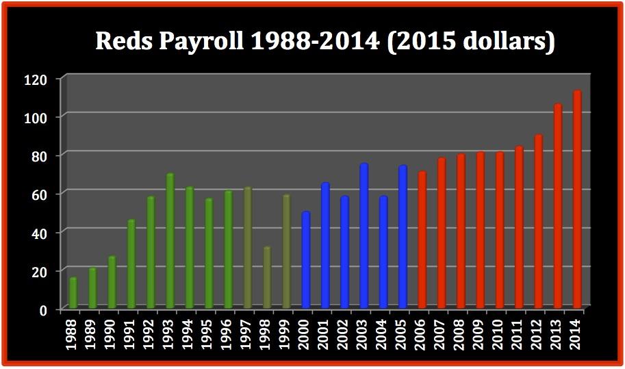 Payroll.8814