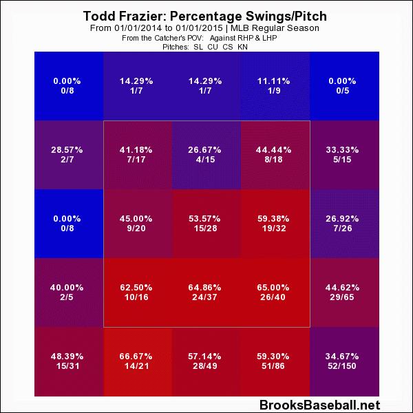todd breaking swing