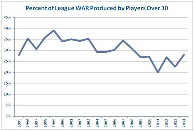 WAR LINE