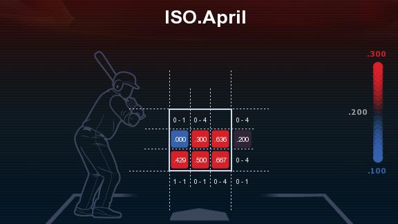 trumedia_baseball_grid (1)