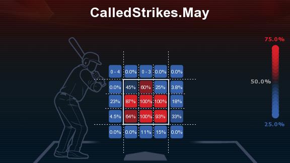 trumedia_baseball_grid (16)