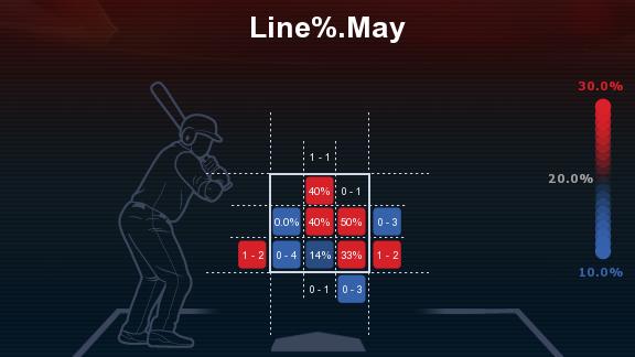 trumedia_baseball_grid (6)