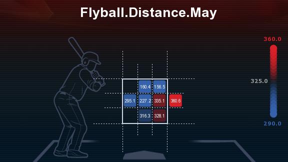 trumedia_baseball_grid (7)