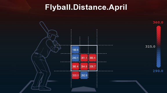 trumedia_baseball_grid (8)