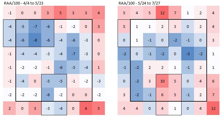 chart7