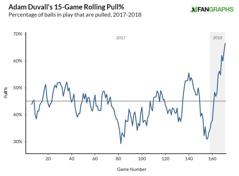 duvall1